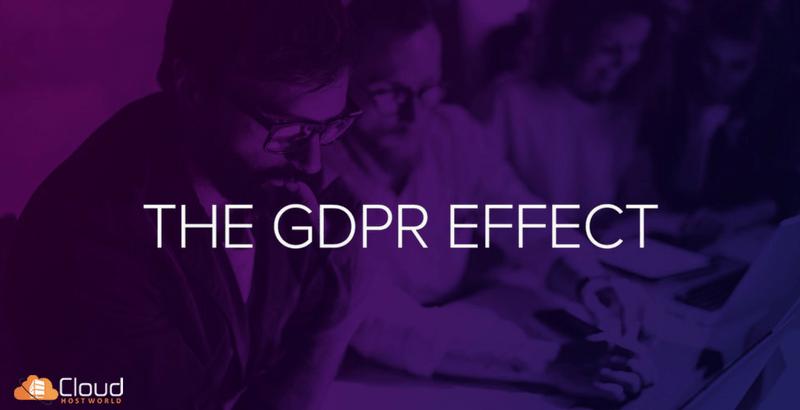 GDPR Effect