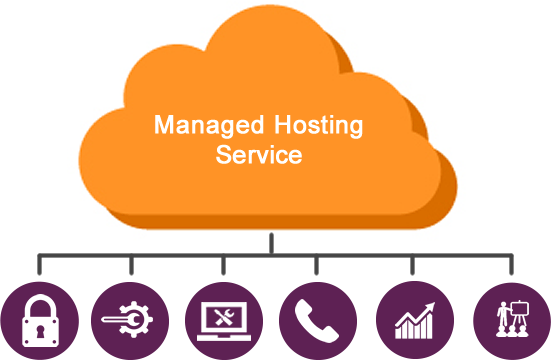 What Is Managed Hosting And How It Can Help Your E-Commerce Business 2