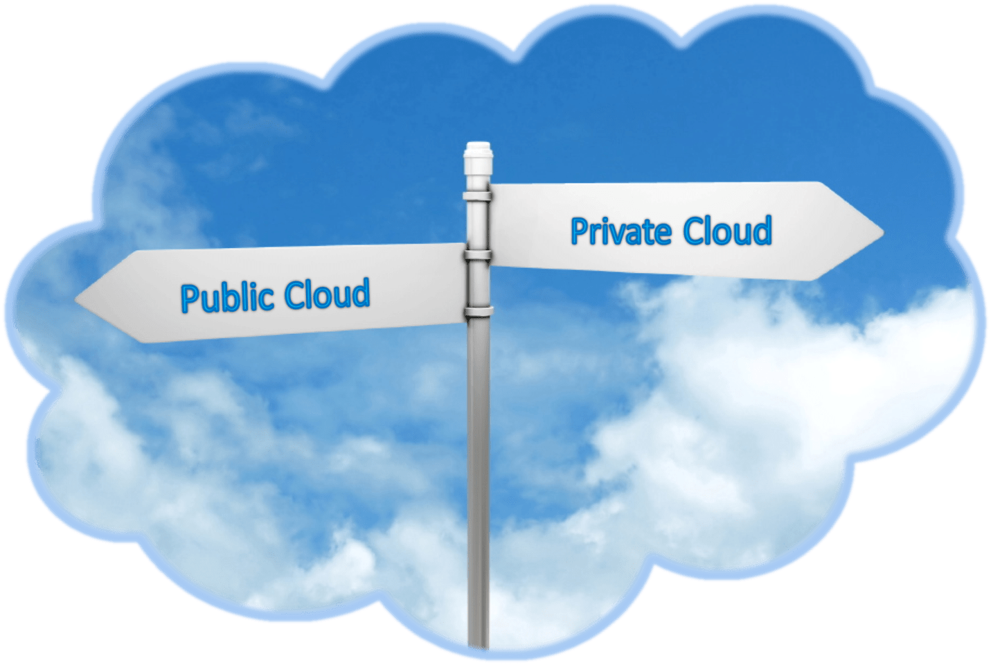 Cloud Hosting: The Face Of Today's Web Services 1