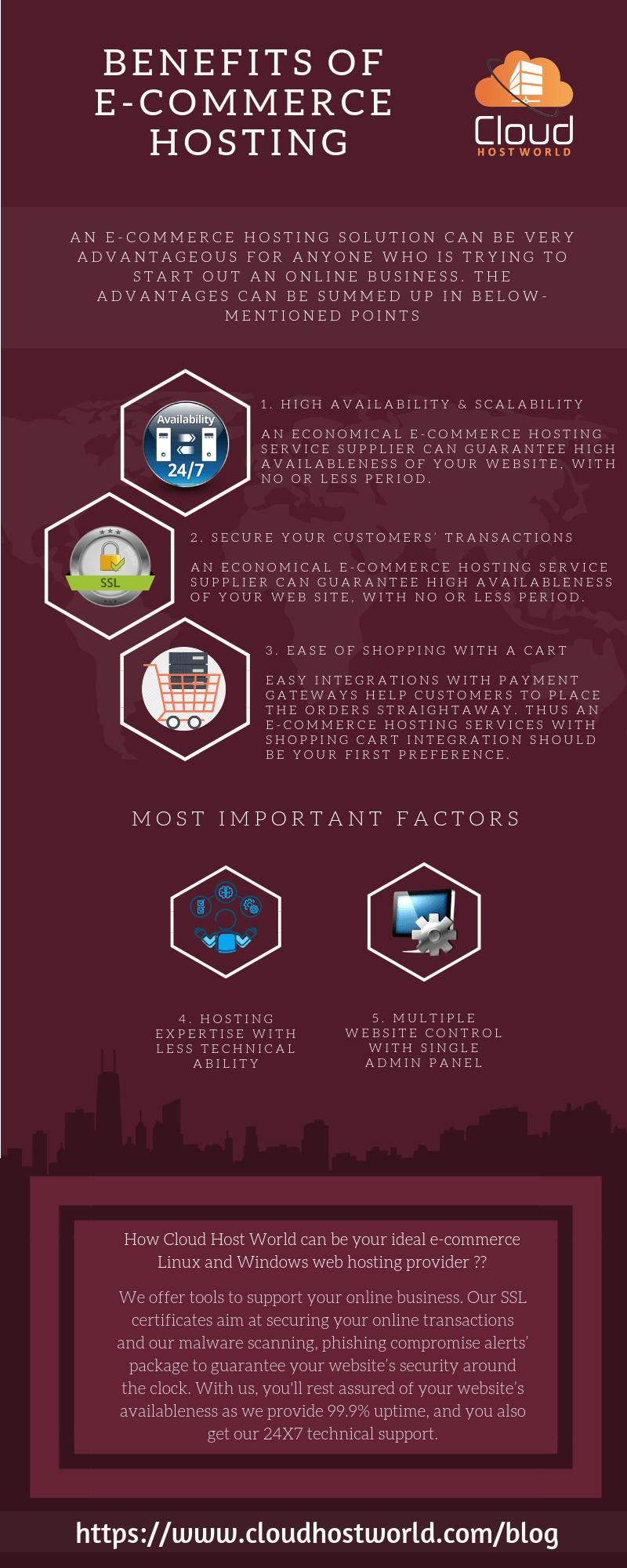 Benefits Of E-Commerce Hosting