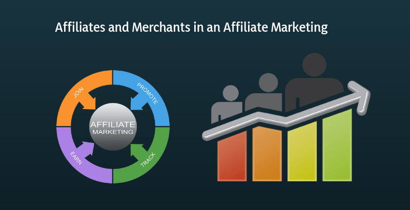 How to Start Affiliate Marketing Business With Zero Investment 1