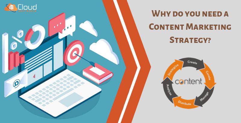 Why do you need content marketing strategy?
