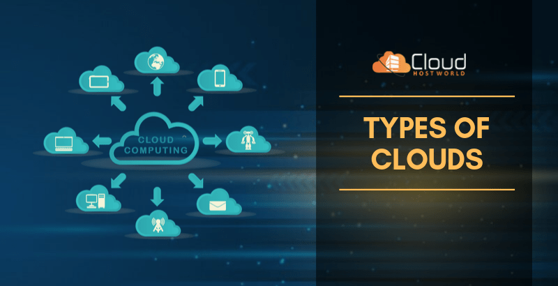 Types Of Cloud