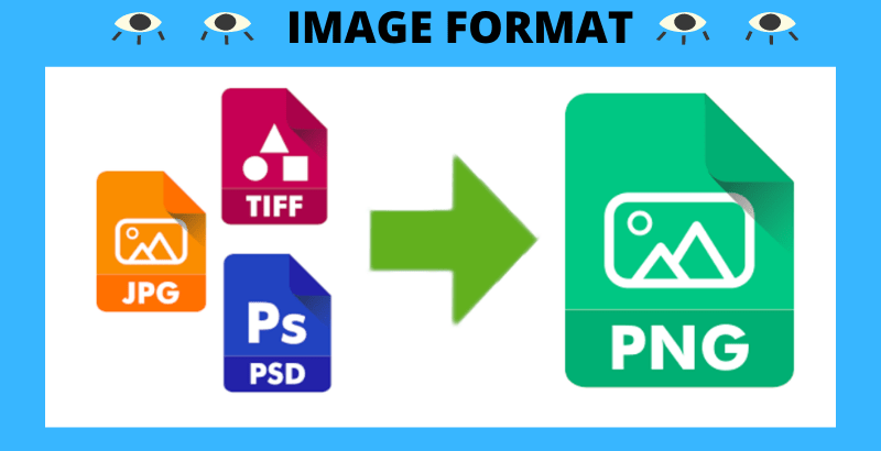 Image Format CloudHostWorld