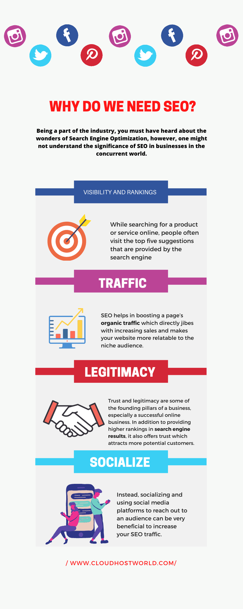 5 Ways To Organically Increase Your Seo & Website Traffic