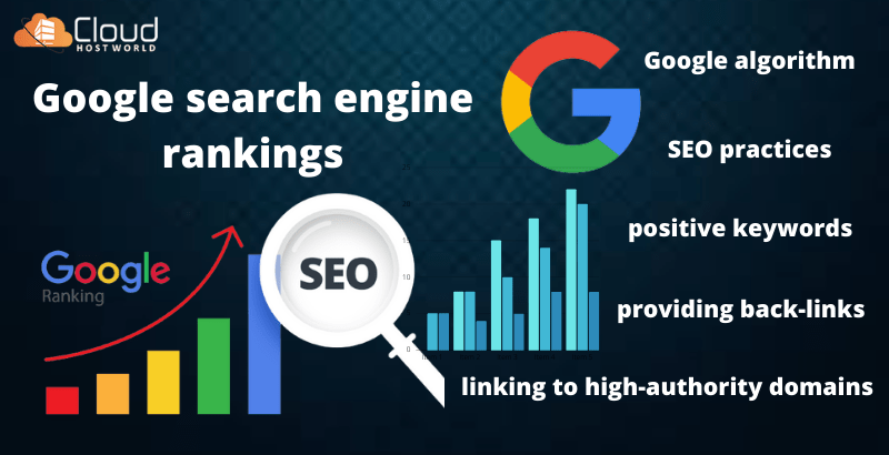 Amazing tips to top Google's search engine results